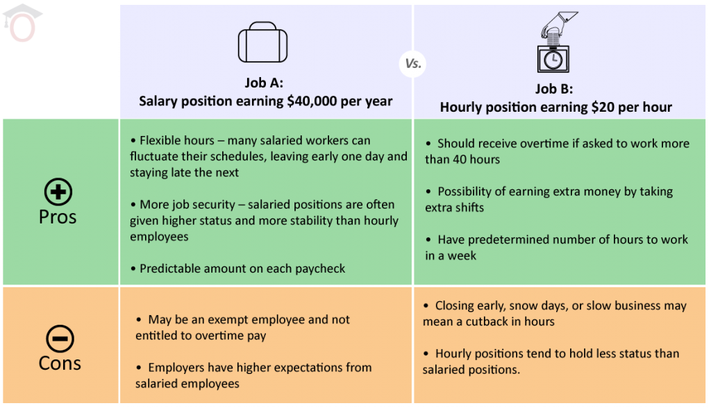 123 Job-Options-Infographics-3-1024x588