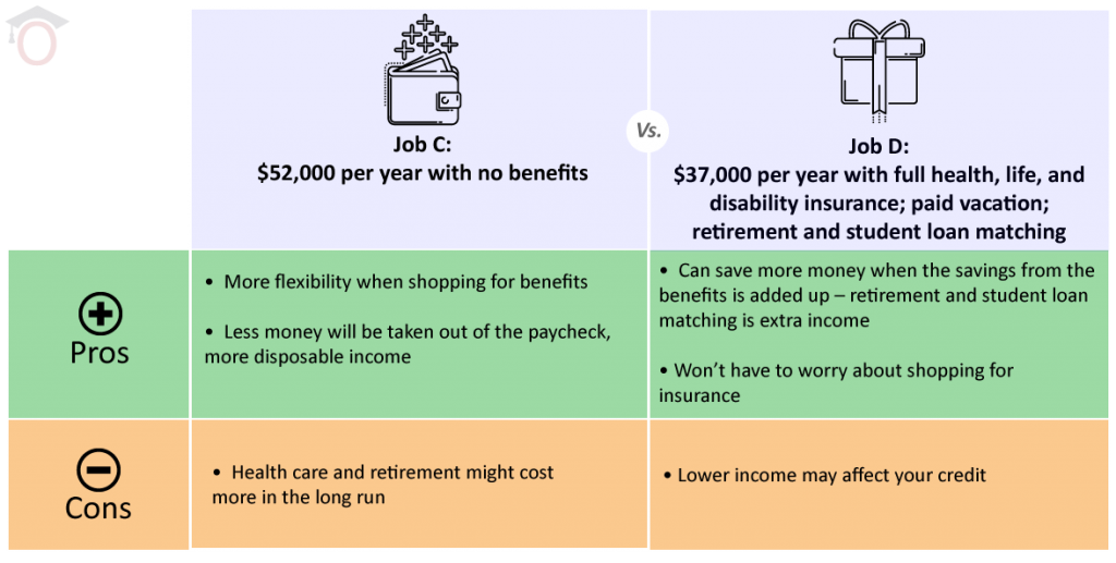 12344 Job-Options-Infographics-2-1-1024x517