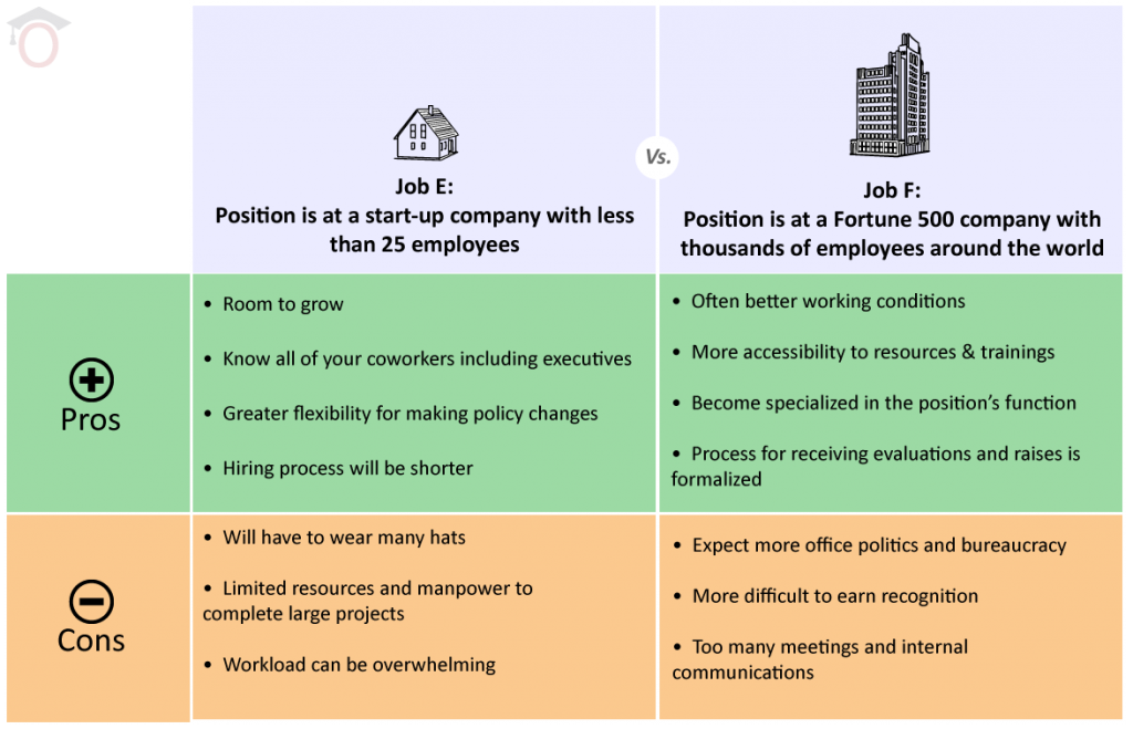 123456 Job-Options-Infographics-3-1-1024x659